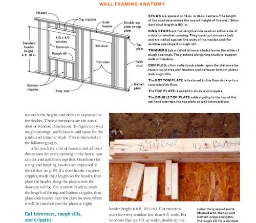 ТОП 5 Книг по Строительству Каркасного Дома