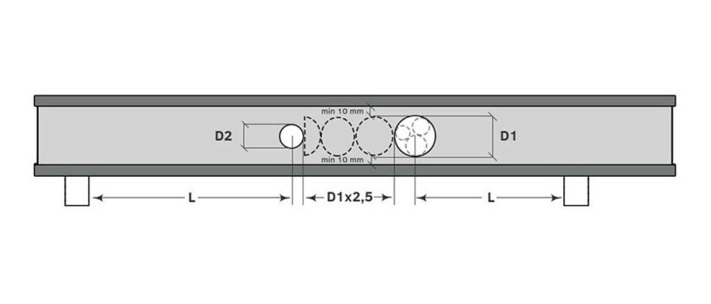 Расчёт Лаг Для Пола Каркасного Дома Без Калькулятора